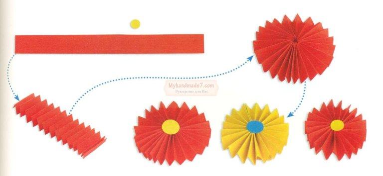 Как сделать цветок из бумаги с детьми